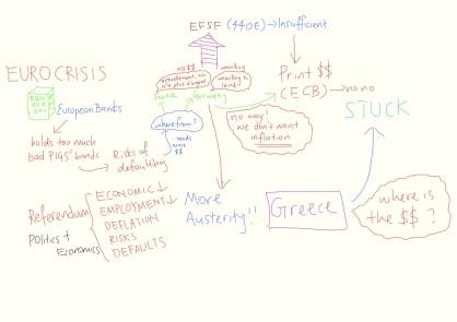eurocrisis_wenjian