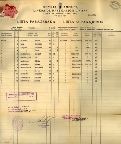 First Class Passenger List