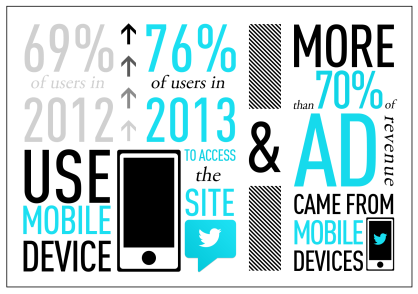 mobile-device-usage-for-sites